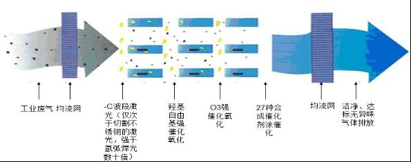光催化原理图.png